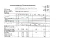 2020 год Ф0503737 Отчет об исполнении учреждением плана ФХД_субсидия на госзадание