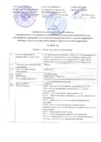 Отчет о ФХД ОЦДиК за 2020 год