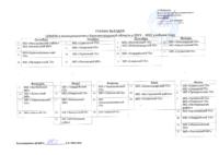 2021 — 2022 учебный год
